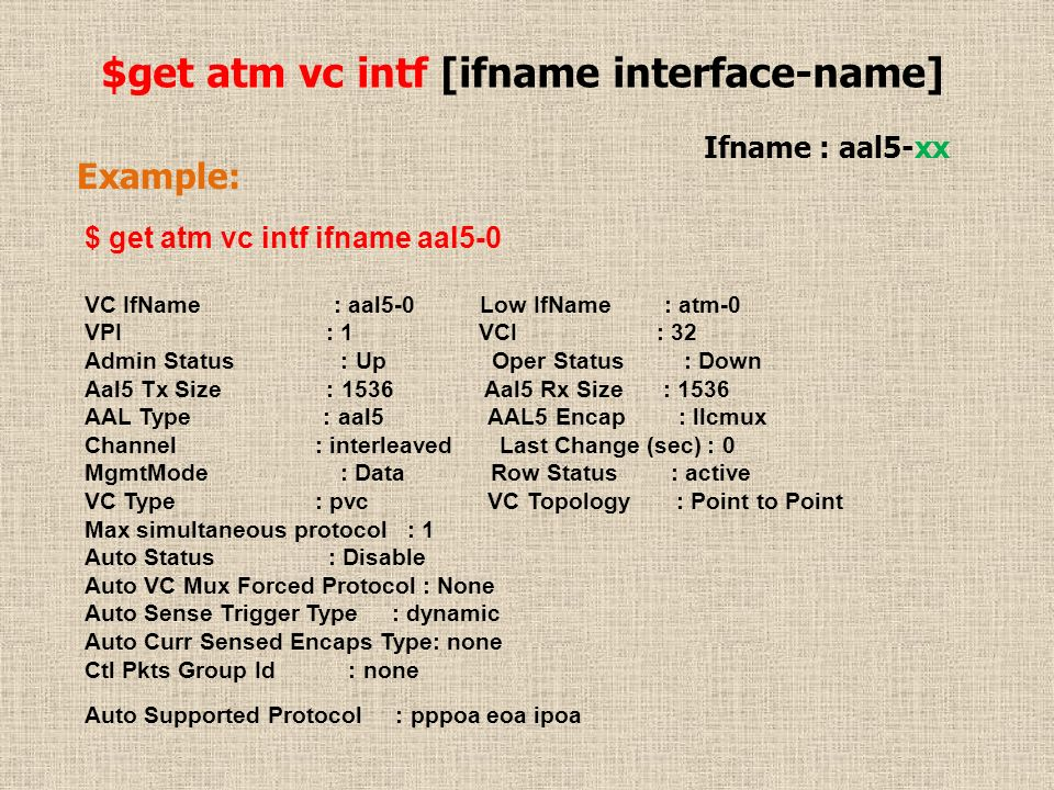 $get atm vc intf [ifname interface-name]